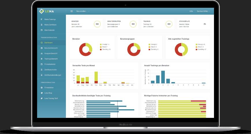 Screenshot: Der aktuelle Status eines Unternehmens im Dashboard der Unterweisungssoftware